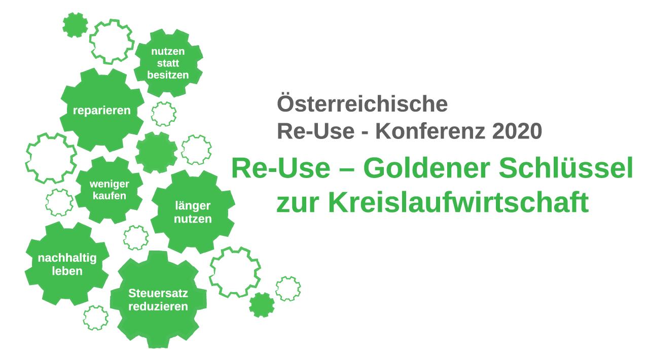 Re-Use Konferenz 2020 in Graz