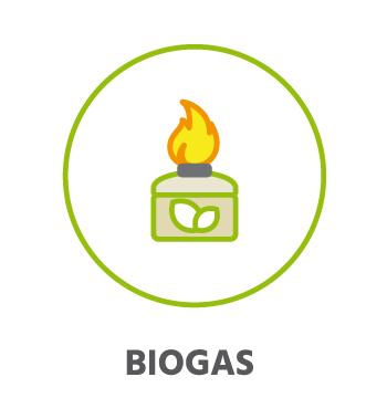 CircularLoops bio gas