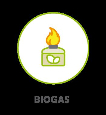 CircularLoops bio gas