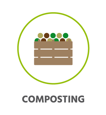 CircularLoops composting
