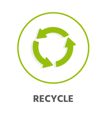 CircularLoops recycle