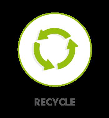 CircularLoops recycle