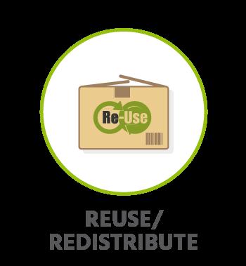 CircularLoops redistribute